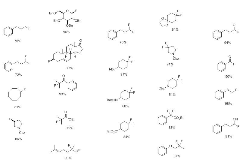 XtalFluor Reagents Chemistry Examples